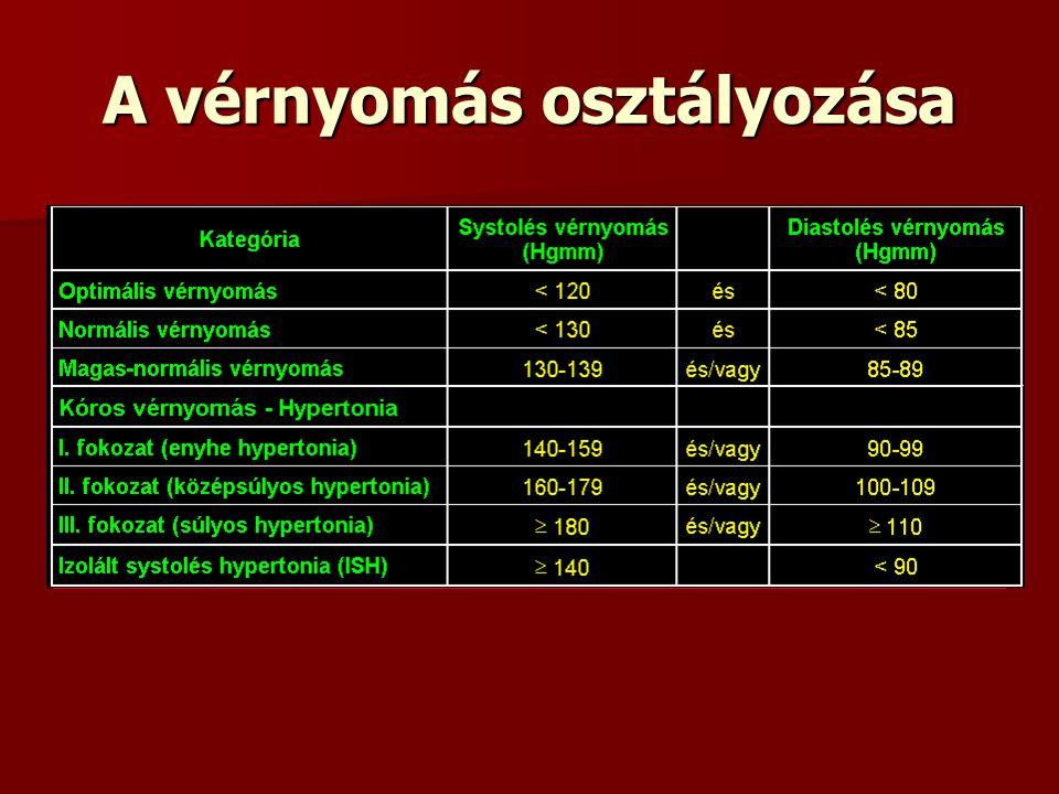a magas vérnyomás osztályozása nincs szükség a hipertónia nyomásának csökkentésére