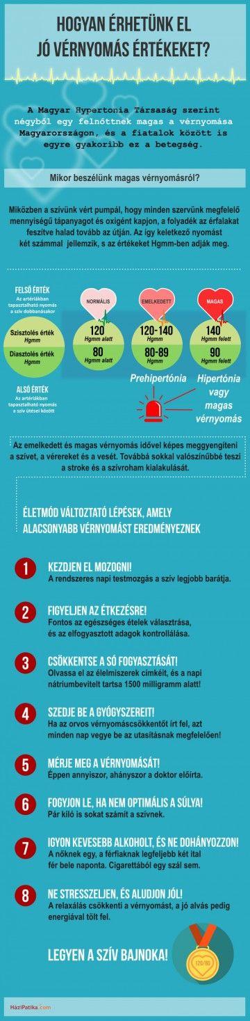 búvár hipertónia nyugtatók a magas vérnyomás kezelésére