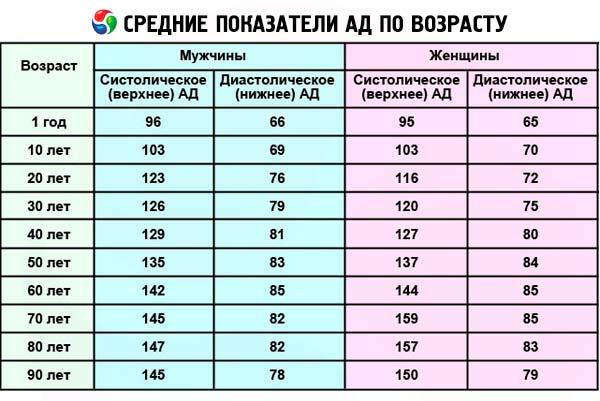 magas vérnyomás vérnyomás indikátorok magas vérnyomású pezsgő