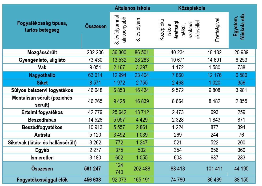 magas vérnyomás milyen nyomással mi a hipertónia prognózisa