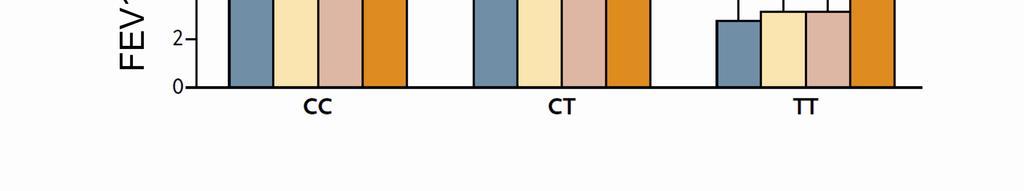 hipertónia származási példák Rodionov magas vérnyomás
