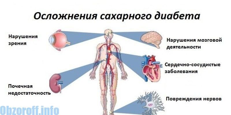 a magas vérnyomás parazitái gyengeség magas vérnyomás patogenezissel