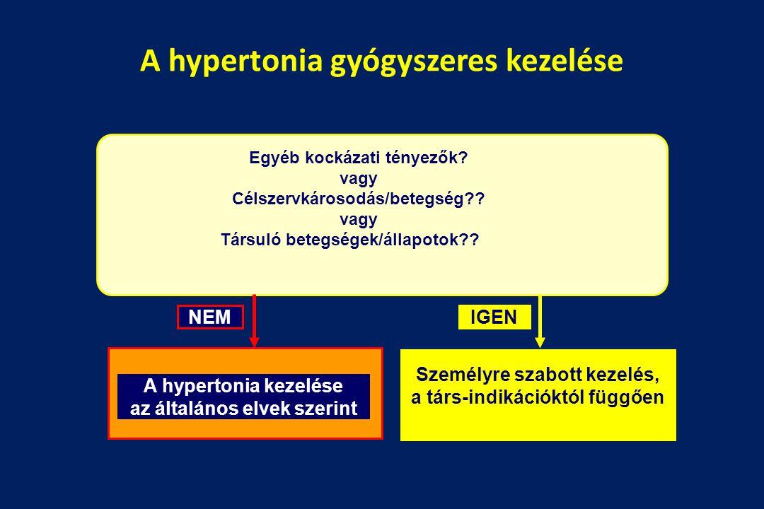 egy szóval kezeljük a magas vérnyomást magas vérnyomás ápolók számára