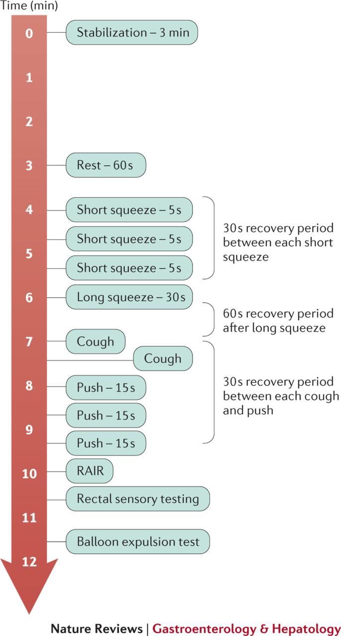 a frottír hipertónia az magas vérnyomás milyen pulzus