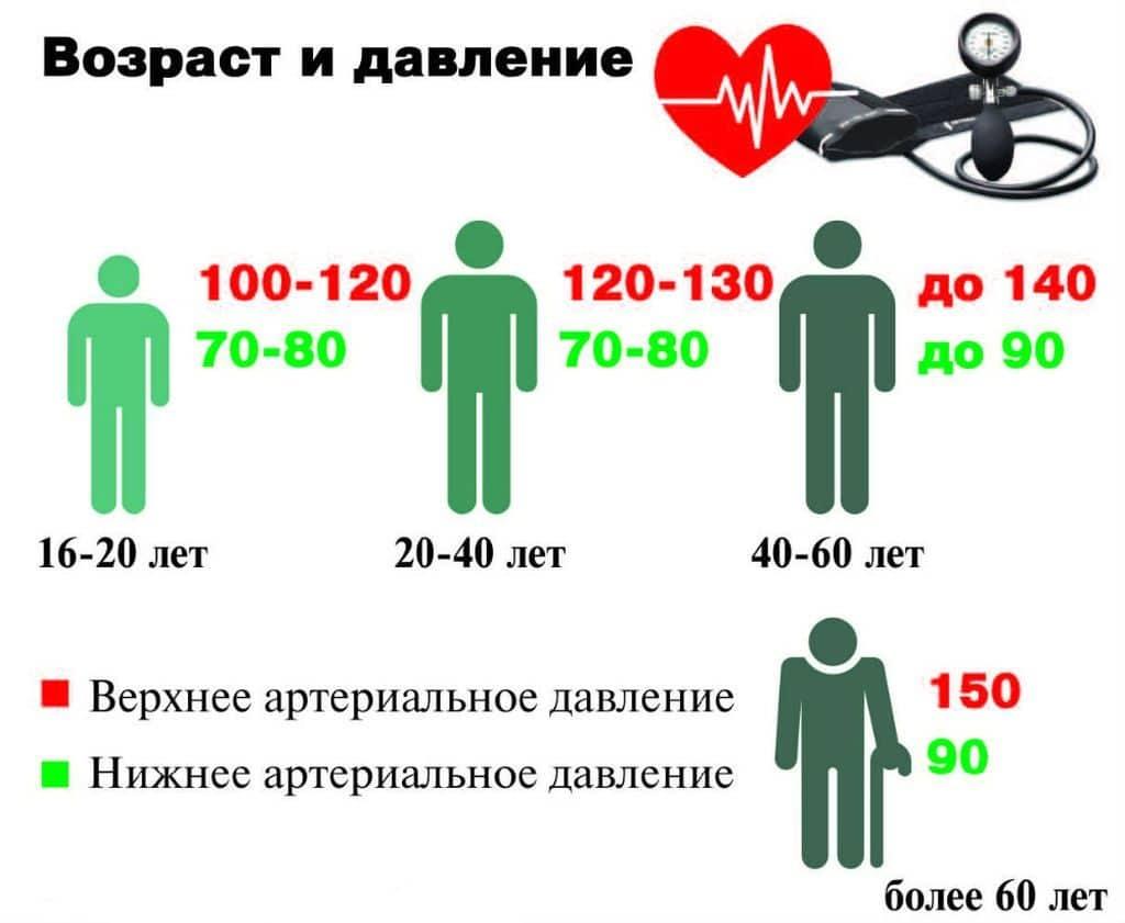 2 fokozatú magas vérnyomás kezelésére szolgáló gyógyszer nefrogén hipertónia kód 10