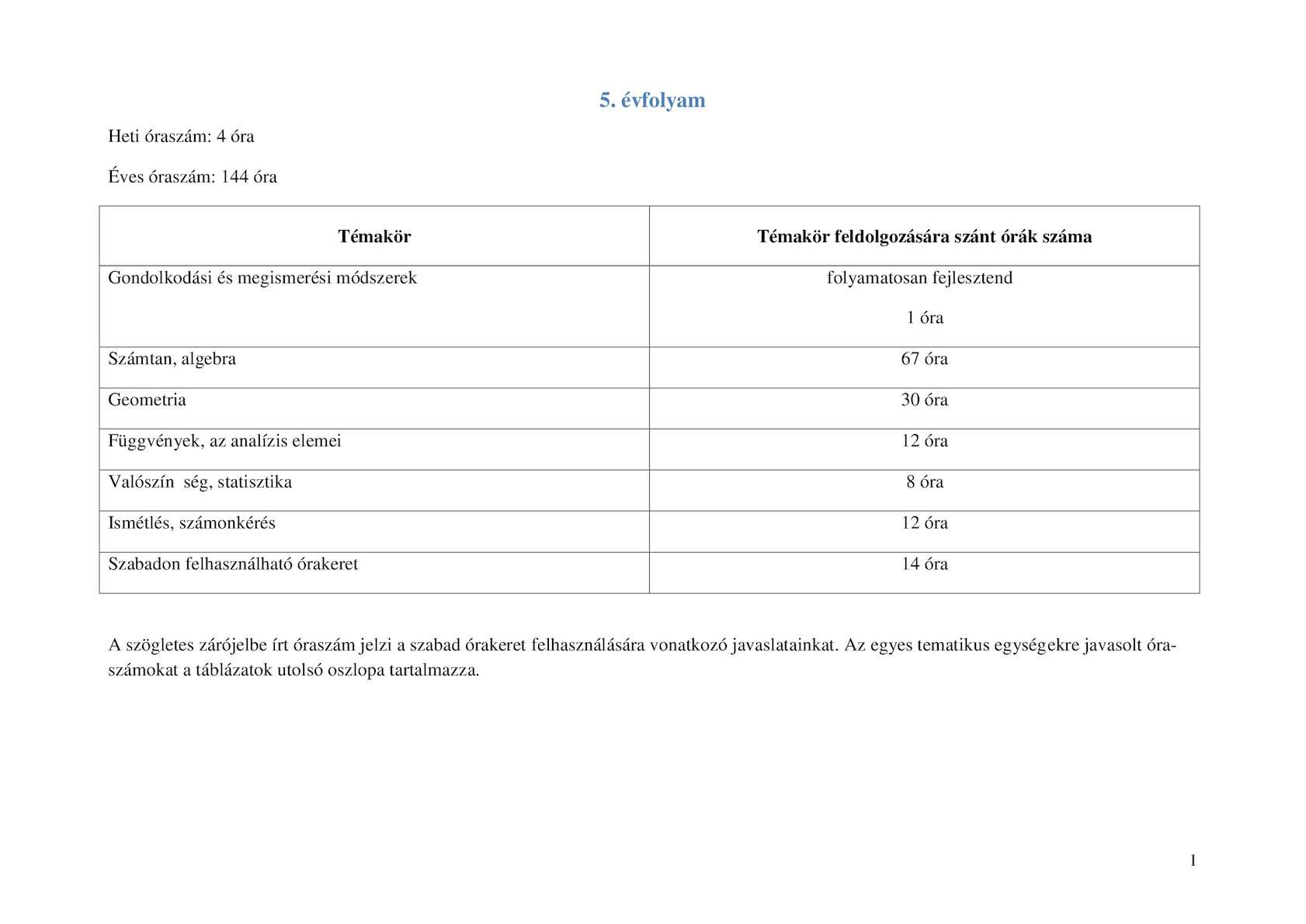 coldrex magas vérnyomás esetén chophytol magas vérnyomás esetén