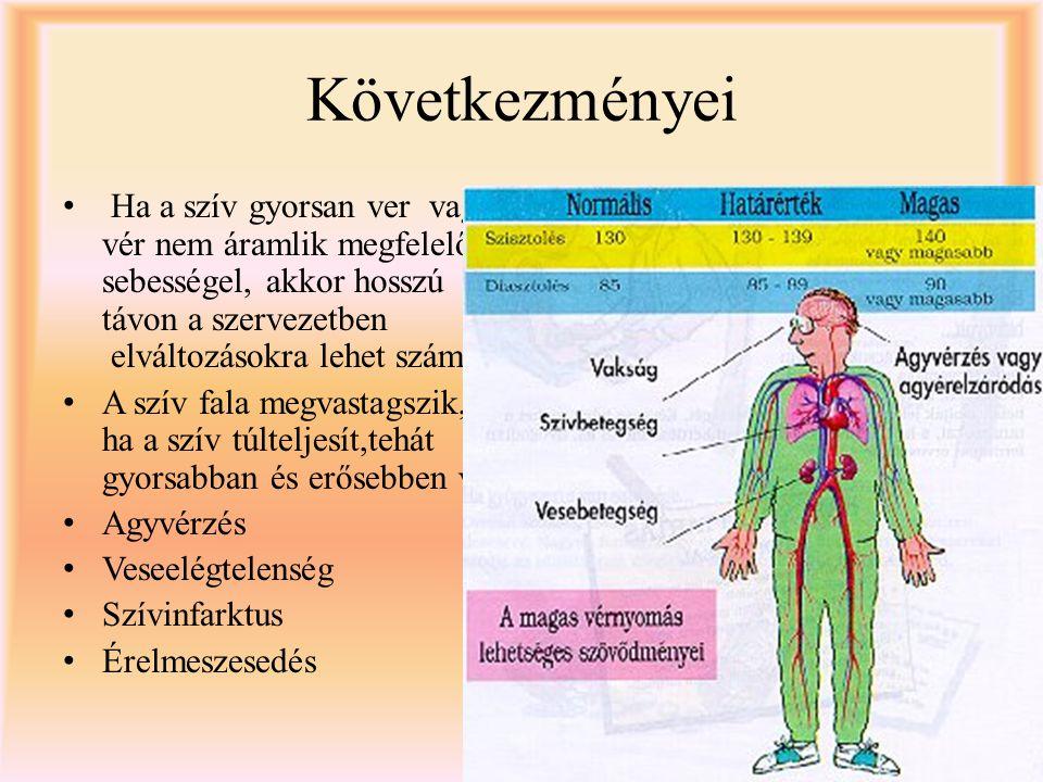 milyen gyógyszereket kell alkalmazni magas vérnyomás esetén magas vérnyomás hogyan kezeljük népi gyógymódokkal