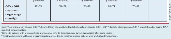 a hipertóniáról szóló legfontosabb programról a magas vérnyomás orvosi kezelése