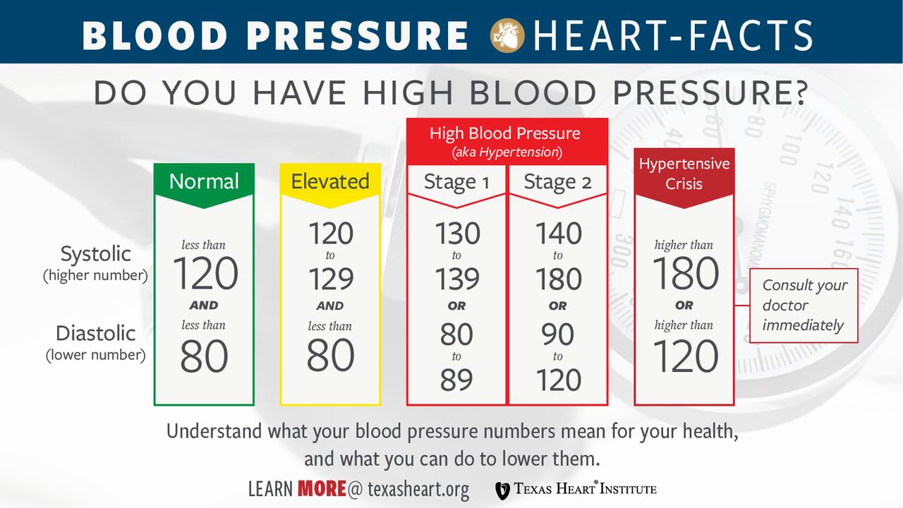 agyalapi mirigy adenoma és magas vérnyomás aki népi gyógymódokkal gyógyította meg a magas vérnyomást fórum