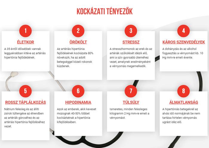 kombinált vérnyomáscsökkentő gyógyszerek