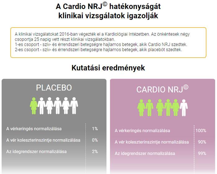a másodfokú hipertónia kockázati csoportja 3 gyógyszer magas vérnyomás ellen