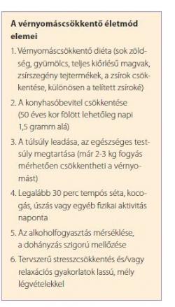 magas vérnyomás kezelésére képeslap