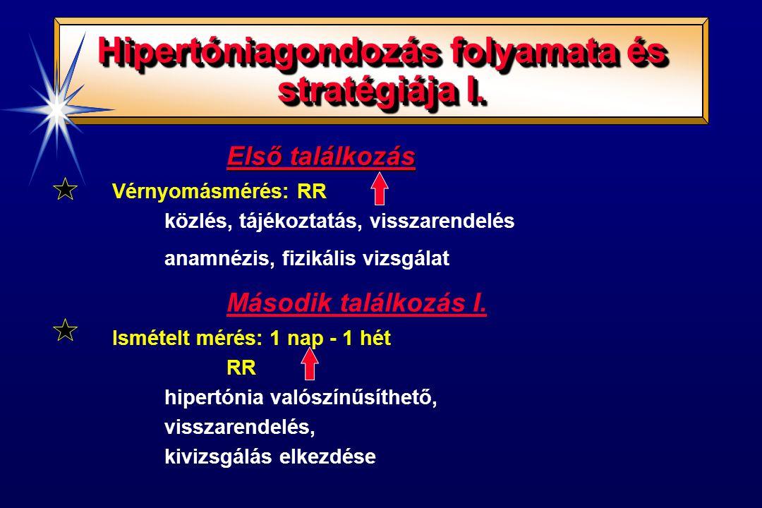 normotonia hipertónia hipotenzió inzulin hipertónia