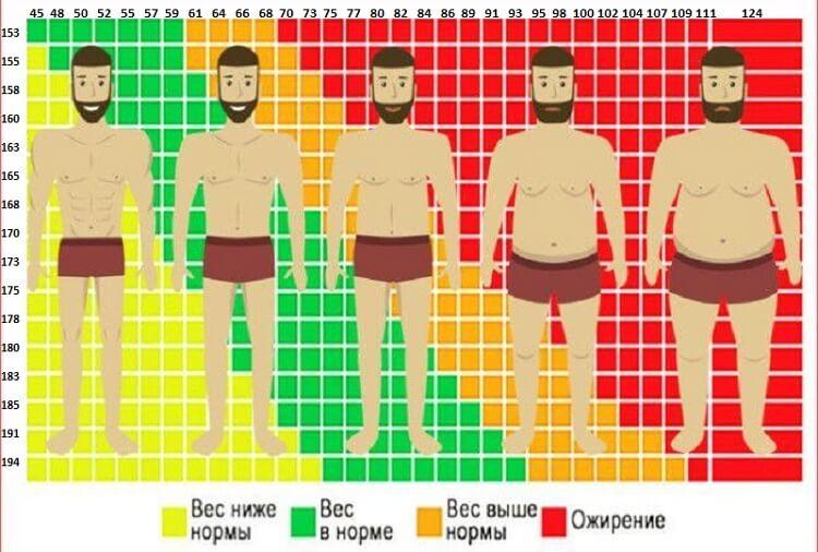 magas vérnyomás 2 fok 1 fokozat 1 kockázat