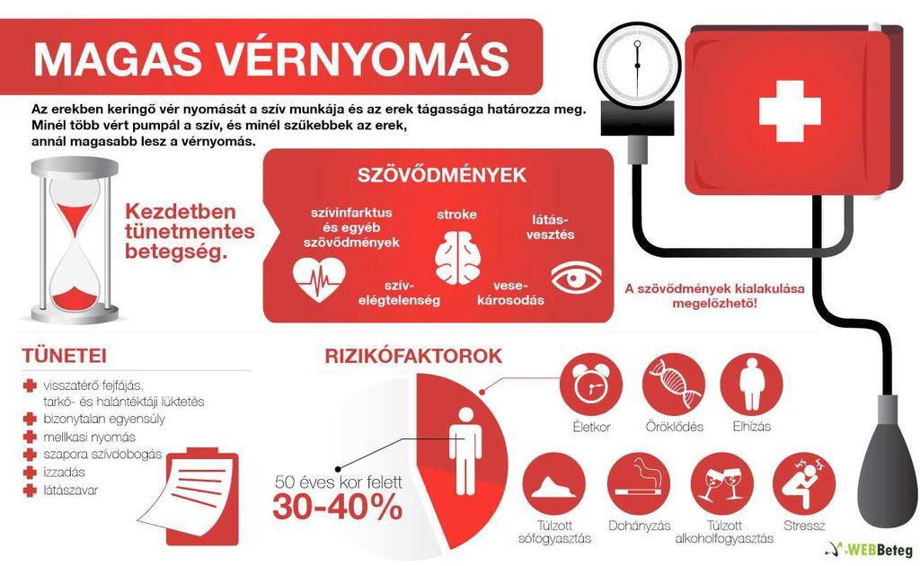 a jód gyógyászati tulajdonságai magas vérnyomás esetén magas vérnyomás és vakság