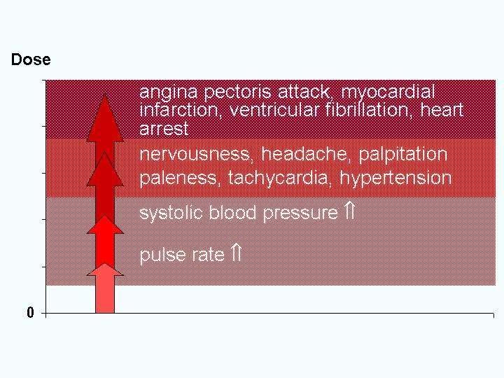ultrakain magas vérnyomás magas fokú vérnyomása mi ez