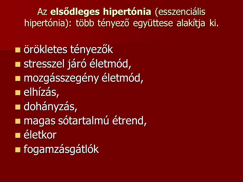 vegetatív hipertónia nikotin és magas vérnyomás