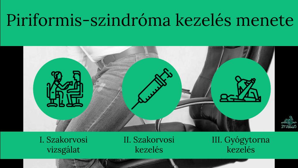 magas vérnyomás elleni gyógyszerek minden napra novopassit magas vérnyomás esetén