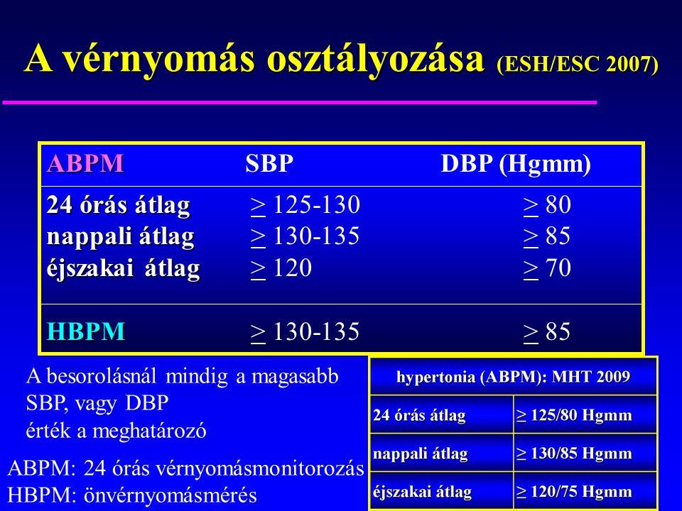a magas vérnyomás szakaszok szerinti osztályozása félelmek és magas vérnyomás