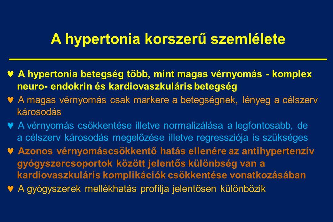 a hipertónia szövődménye a szemben