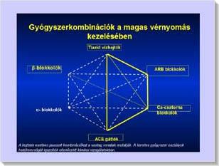 a magas vérnyomás szakaszok szerinti osztályozása fogyatékosság hipertónia tachycardiával