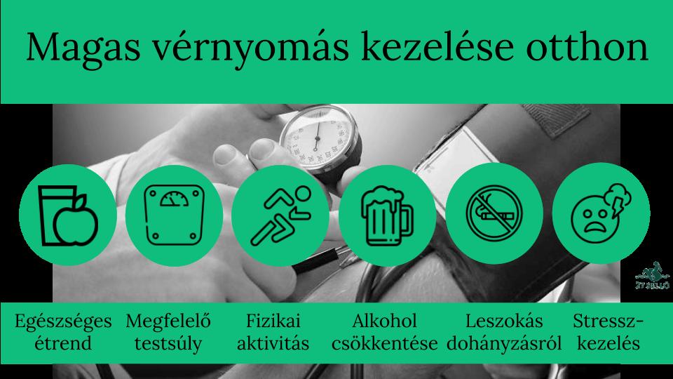 magas vérnyomás kezelés normája