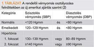 a 3 fokozatú magas vérnyomás előnyei