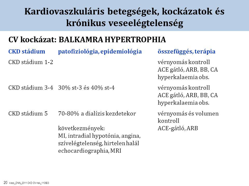 magas vérnyomás st 3 kockázat 4 torna hipertóniás erek számára