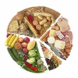 táplálkozás magas vérnyomásért táblázat magas vérnyomás és gyakoroljon vele